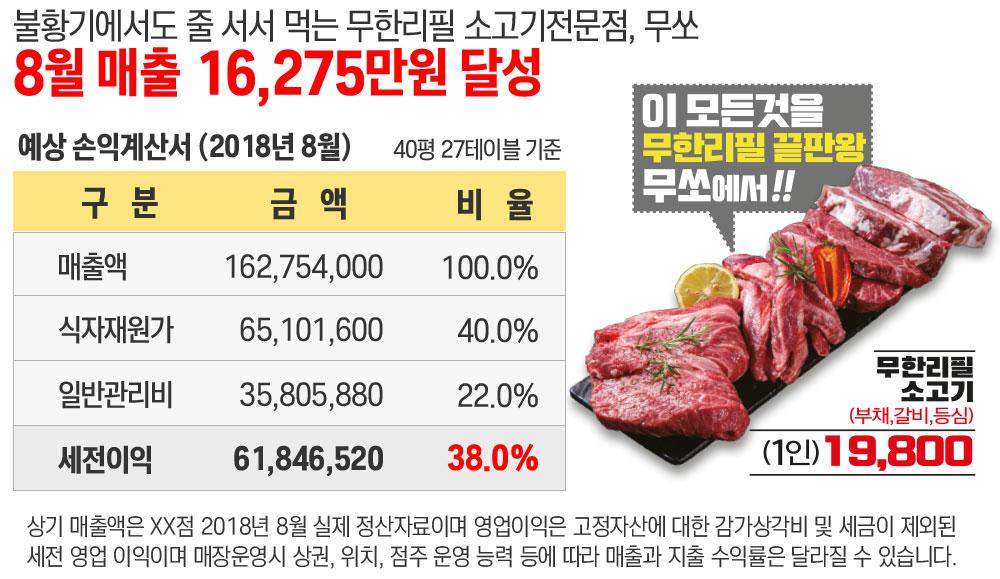 소고기무한리필 무쏘 본사